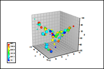 Graphing software for science and engineering teraplot 3d scatter plot ccuart Gallery