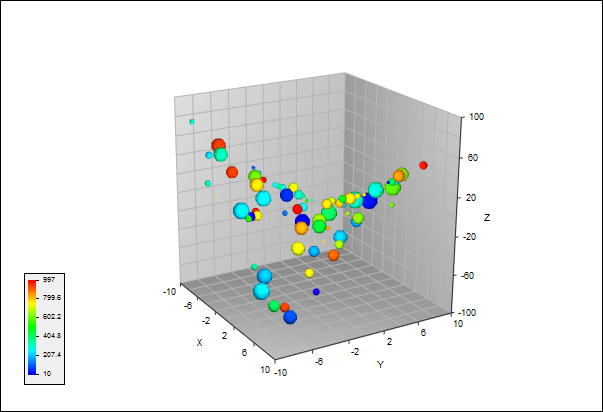 3D Graphing Software for Engineering, Science and Math - TeraPlot