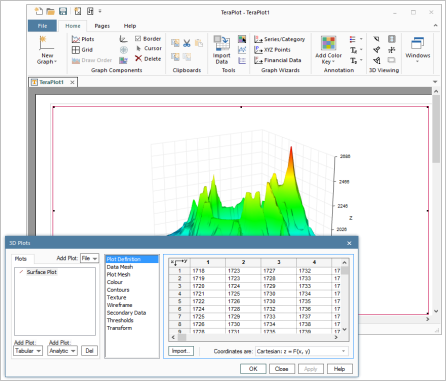 TeraPlot graph software - image of elevation data
