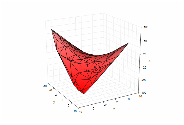 Surface Plot Software - TeraPlot